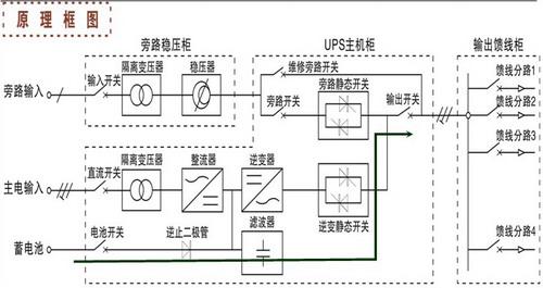 电路 电路图 电子 工程图 平面图 原理图 500_265