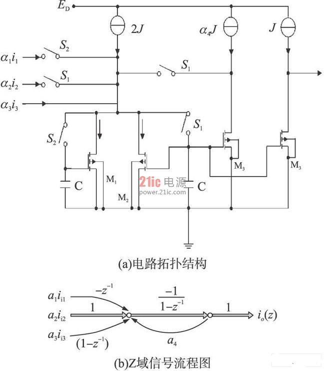 如通用积分器的si电路设计, 可由同向输入,  反向输入和放大输入叠加