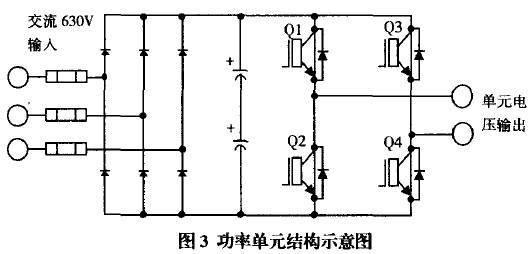 实现变压变频的高压直接输出,供给高压电动机.