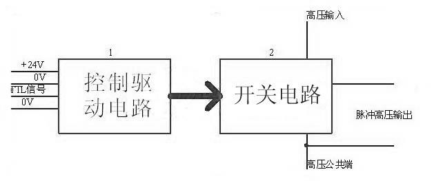 脉冲高压电源的实现方法[图解]