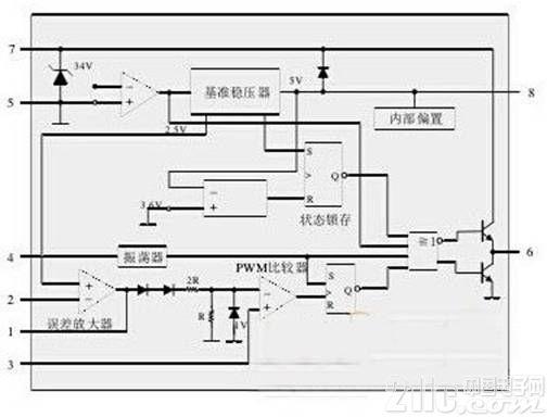 文章基于 uc3842高性能电流模式脉冲宽度调制(pwm)发生器控制的开关